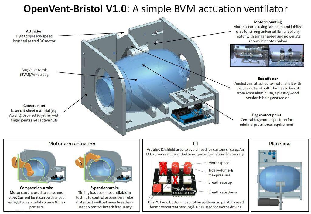 OpenVent-Bristol Ventilator-Diagram-Version 1.0